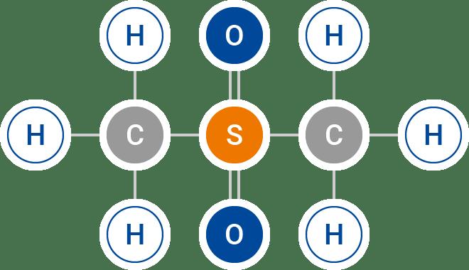 CH3-SO2-CH3 図
